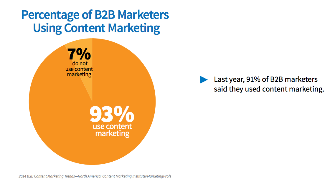 Documenting your content strategy with smarter marketing goals.