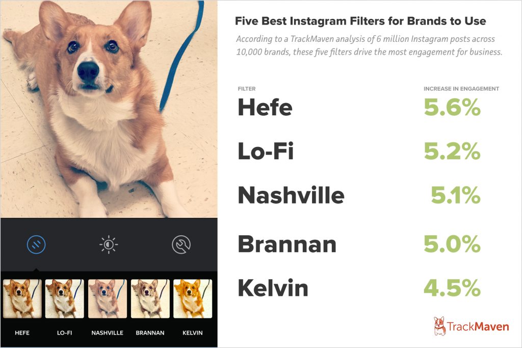 Best Instagram Filters
